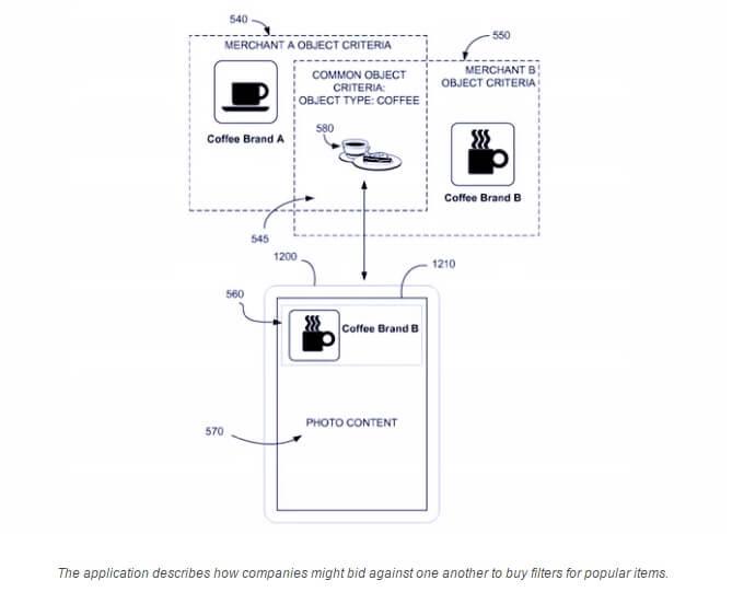 Snapchat_Reklam_Patent_Başvurusu_I